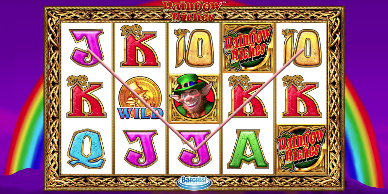 How Do Paylines Work In Online Slots Hero